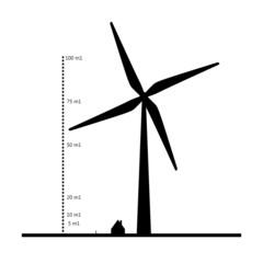 De grootte van een huis en windmolen