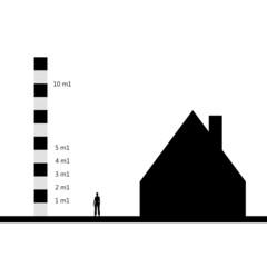 De grootte van een huis
