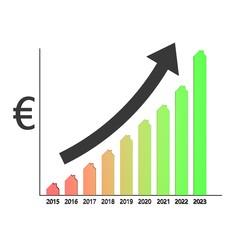 Verwachting stijgende lijn prijzen onroerend goed in Europa