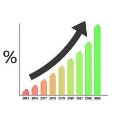 Prognose stijgende hypotheek rente