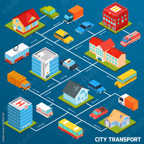 Transport Isometric Flowchart - 80960746