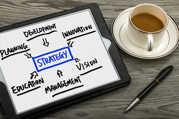 strategy flowchart hand drawing on tablet pc
