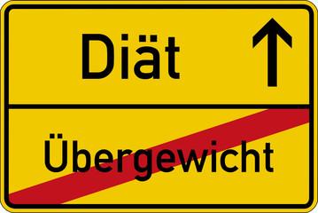 Ein Ortsschild mit den Wörtern Übergewicht und Diät