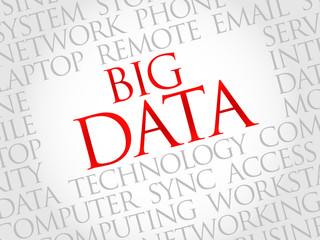 Big Data word cloud concept