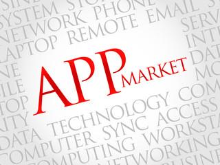 APP Market word cloud concept