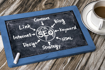 seo flowchart hand drawing on blackboard