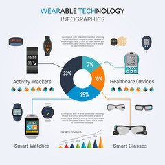 Wearable Technology Infographics