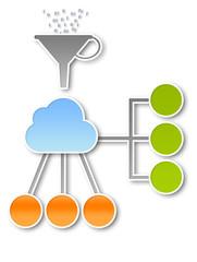 Cloud Trichter Netzwerk Sticker