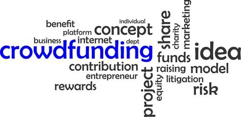 word cloud - crowdfunding