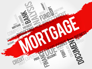 MORTGAGE word cloud, business concept