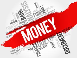 MONEY word cloud, business concept