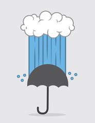 Cloud down pouring rain onto umbrella