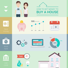Recommendations to Spouses on How to Get Money to Buy a House