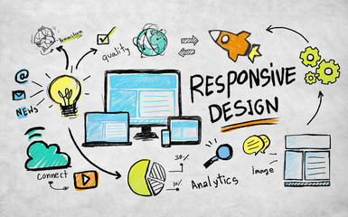 Responsive Design Internet Web Online Web Page Concept