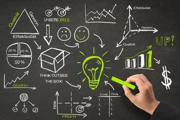 Ideen visualisiert auf Kreidetafel
