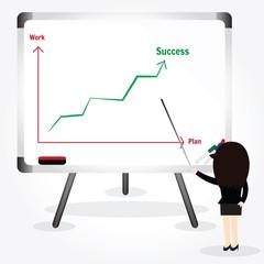 Presentations Concept