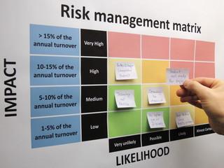 Brainstorming critical risks in a risk management matrix