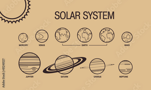 Fototapeta Solar System Planet Set