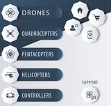 Drones, copters e-shop design elements in blue poster