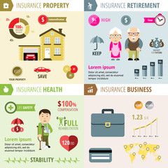 Health and property, pension, business insurance