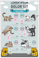 Infographic Food Cat & Dog