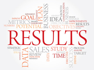 Results word cloud, business concept