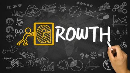 growth concept handwritten on blackboard