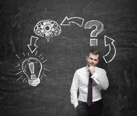 Young businessman is thinking about business concept
