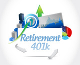 retirement 401k business sign concept poster