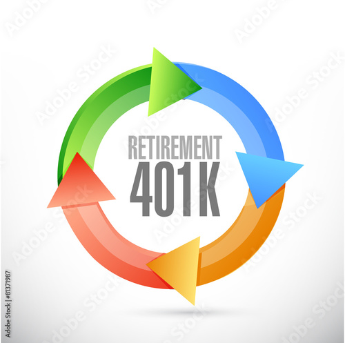 retirement 401k cycle sign concept