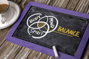body mind spirit balance hand drawing on blackboard
