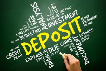 DEPOSIT word cloud, business concept