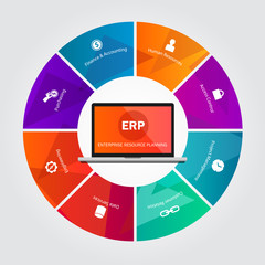 erp enterprise resource planning vector illustration