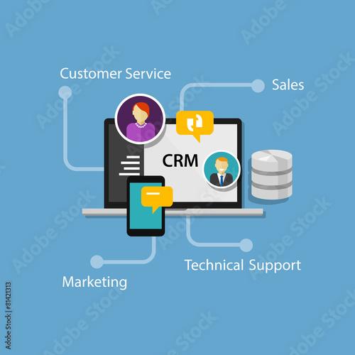 crm customer relationship management - 81421313