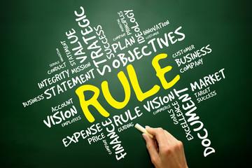 Rule word cloud, business concept