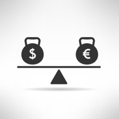 Euro and dollar equal on scales. Market balance and european