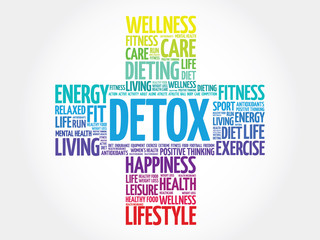 DETOX word cloud, health cross concept