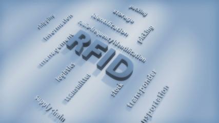 RFID - Logistik