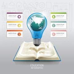 Open book infographic education world light bulb vector illustra