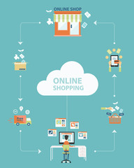 business online shopping process element for info graphic