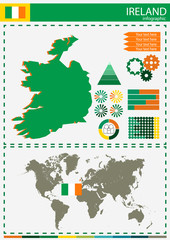vector Ireland illustration country nation national culture conc