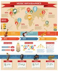 Music Infographics Set
