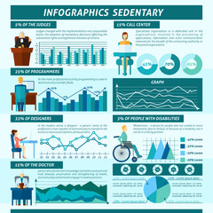 Sedentary Infographics Set