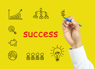 Businessman hand drawing business success concept