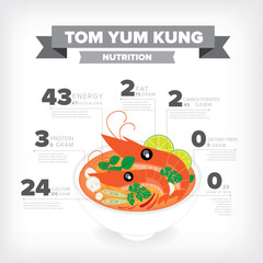 Thai Spicy soup TOM YUM KUNG