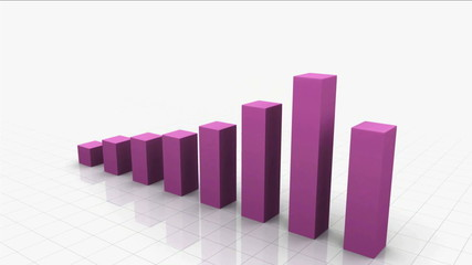Growing Bar Graph / Chart