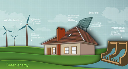 low-energy house with solar panel and wind turbine hydroelectric