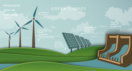 solar panel and wind turbine hydroelectric plant. green energy