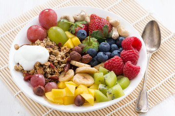 berries, fruits, nuts and granola for a healthy breakfast