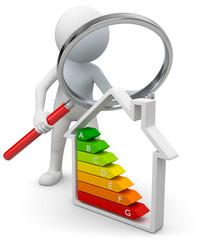 Analyse der Energieeffizients